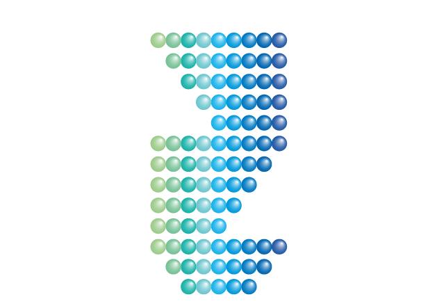 peptide library design truncation analysis